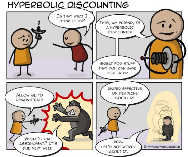 hyperbolic-discounting